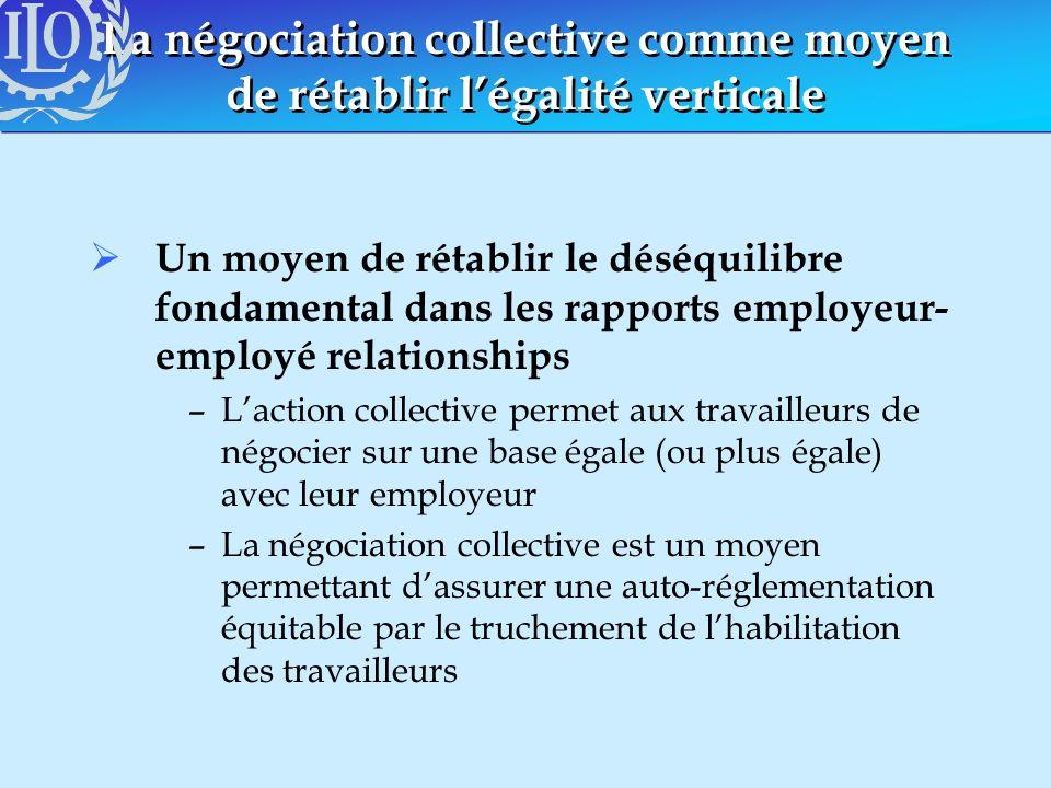 La négociation collective comme moyen de rétablir légalité verticale Un moyen de rétablir le déséquilibre fondamental dans les rapports employeur- emp