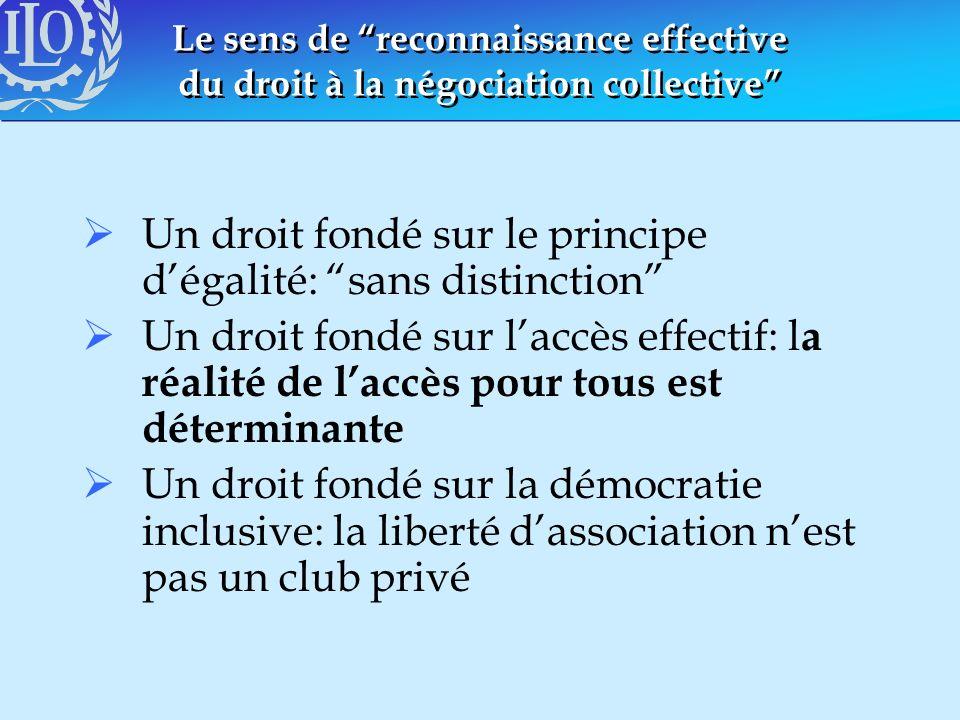 Le sens de reconnaissance effective du droit à la négociation collective Un droit fondé sur le principe dégalité: sans distinction Un droit fondé sur
