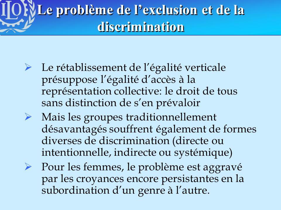 Le problème de lexclusion et de la discrimination Le rétablissement de légalité verticale présuppose légalité daccès à la représentation collective: l