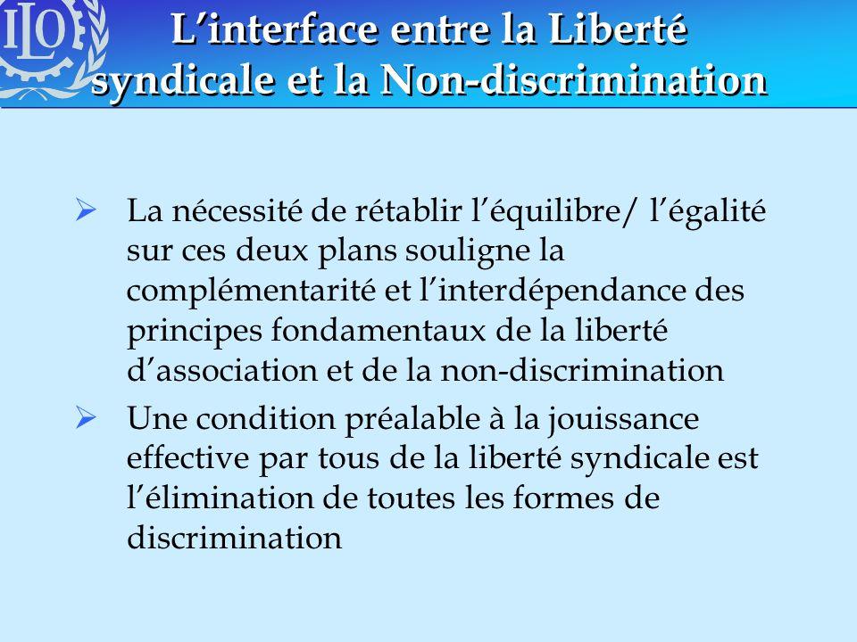Linterface entre la Liberté syndicale et la Non-discrimination La nécessité de rétablir léquilibre/ légalité sur ces deux plans souligne la complément