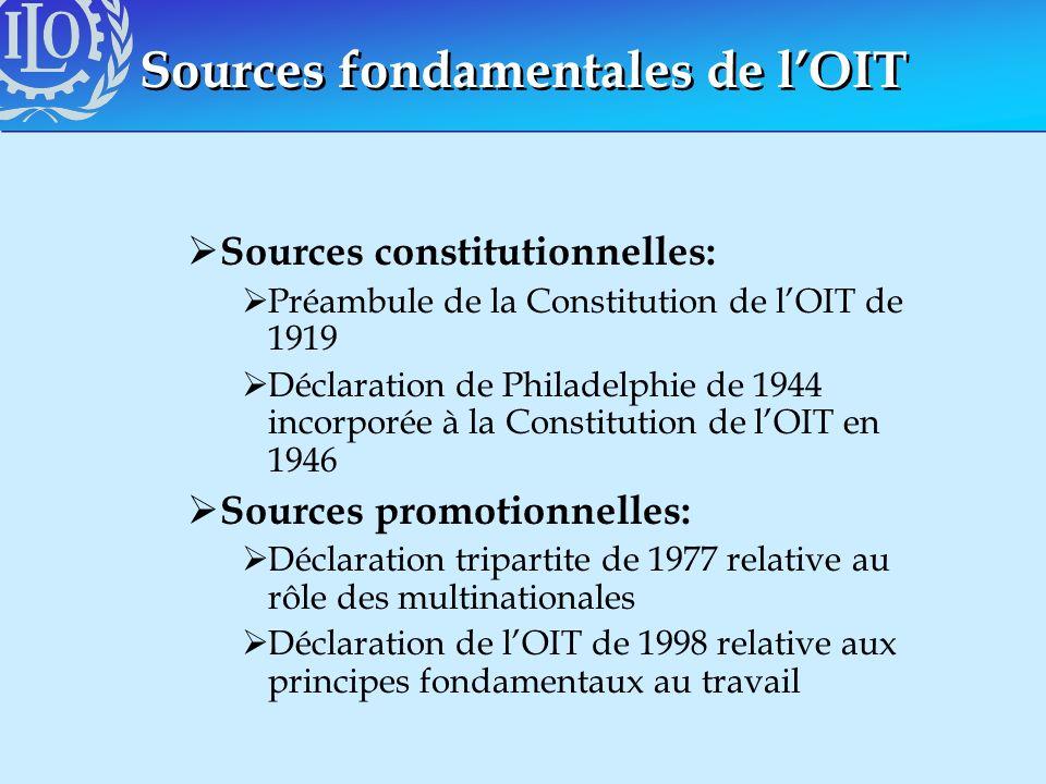 Sources fondamentales de lOIT Sources constitutionnelles: Préambule de la Constitution de lOIT de 1919 Déclaration de Philadelphie de 1944 incorporée