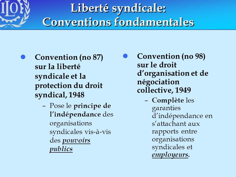 Liberté syndicale: Conventions fondamentales l Convention (no 87) sur la liberté syndicale et la protection du droit syndical, 1948 –Pose le principe