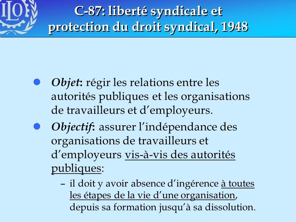 C-87: liberté syndicale et protection du droit syndical, 1948 l Objet : régir les relations entre les autorités publiques et les organisations de trav