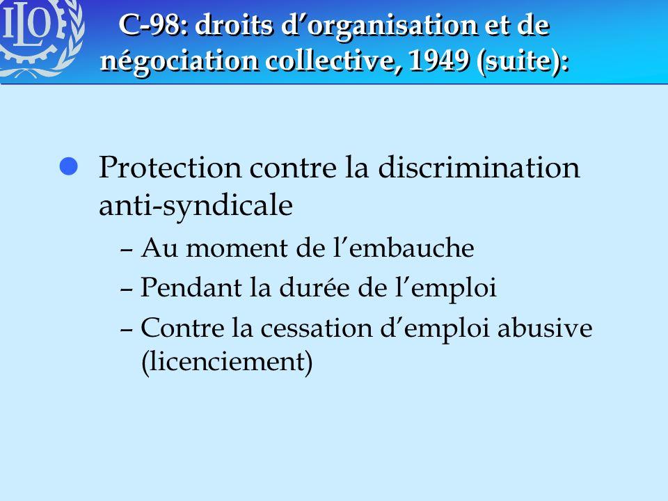 C-98: droits dorganisation et de négociation collective, 1949 (suite): lProtection contre la discrimination anti-syndicale –Au moment de lembauche –Pe