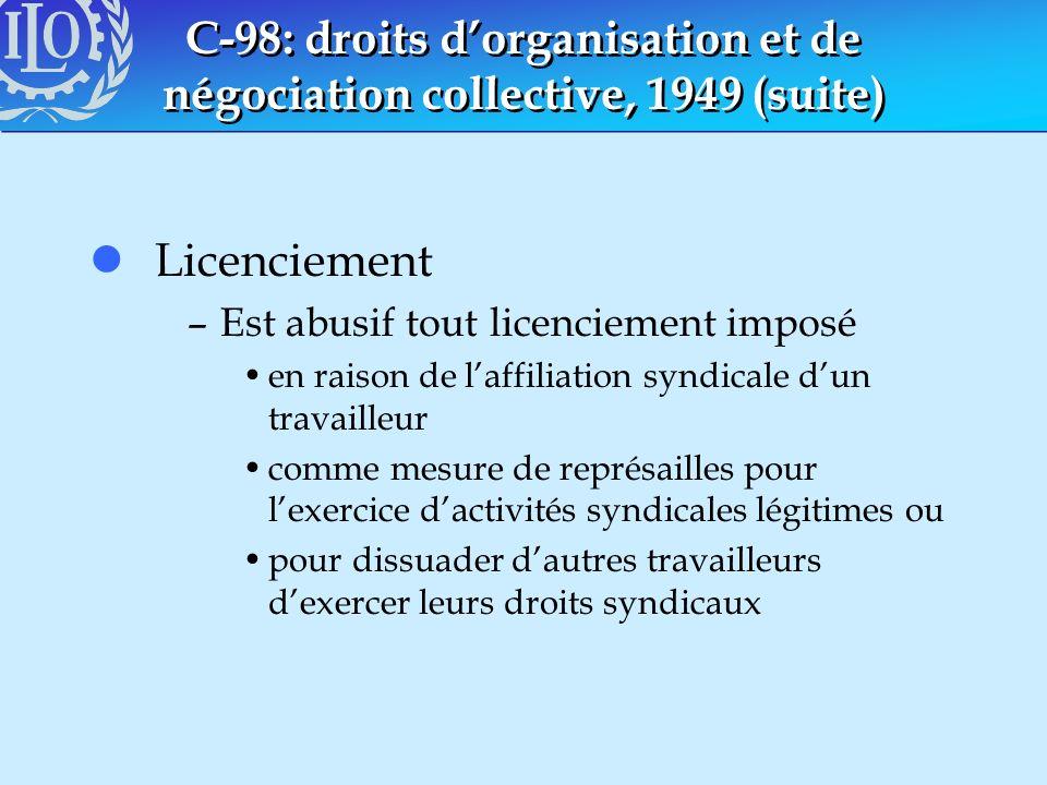 C-98: droits dorganisation et de négociation collective, 1949 (suite) lLicenciement –Est abusif tout licenciement imposé en raison de laffiliation syn