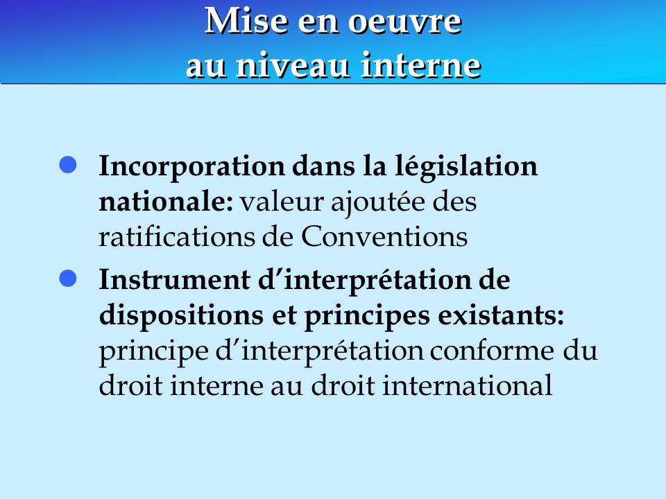 Mise en oeuvre au niveau interne l Incorporation dans la législation nationale: valeur ajoutée des ratifications de Conventions l Instrument dinterpré