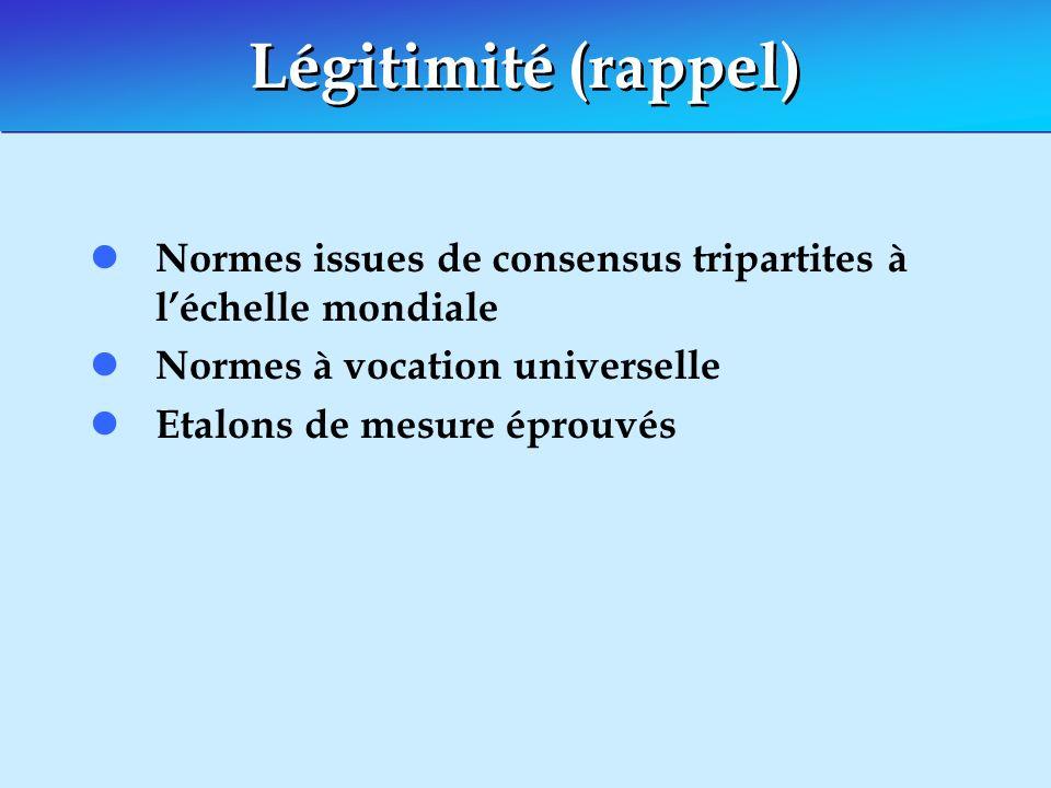 Légitimité (rappel) l Normes issues de consensus tripartites à léchelle mondiale l Normes à vocation universelle l Etalons de mesure éprouvés