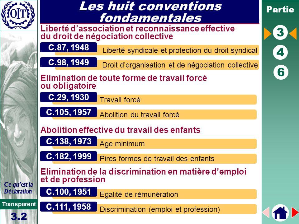 Partie 3 4 6 Transparent Ce quest la Déclaration Liberté syndicale et protection du droit syndical Les huit conventions fondamentales C.87, 1948 Discr
