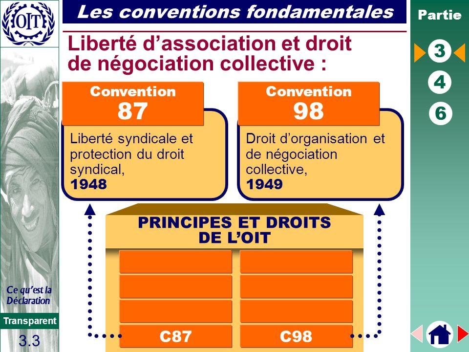 Partie 3 4 6 Transparent Ce quest la Déclaration Liberté syndicale et protection du droit syndical, 1948 Les conventions fondamentales 3.3 Liberté das