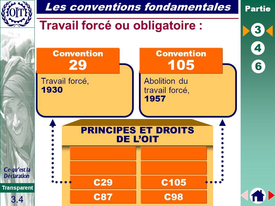 Partie 3 4 6 Transparent Ce quest la Déclaration PRINCIPES ET DROITS DE LOIT Travail forcé, 1930 Les conventions fondamentales 3.4 Travail forcé ou ob