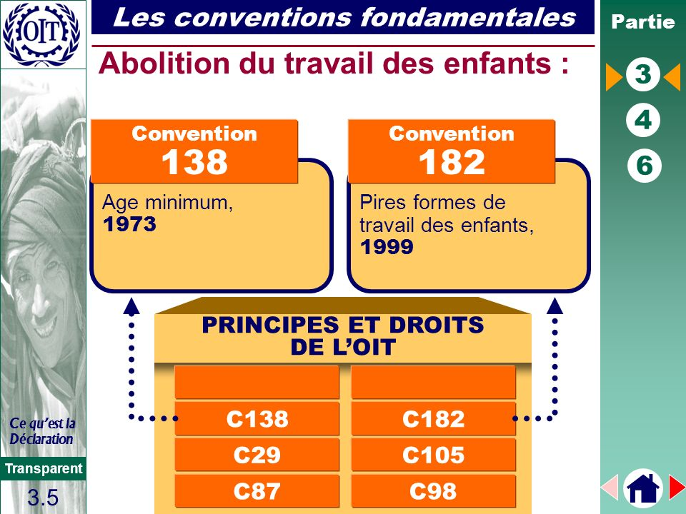 Partie 3 4 6 Transparent Ce quest la Déclaration PRINCIPES ET DROITS DE LOIT Age minimum, 1973 Les conventions fondamentales 3.5 Abolition du travail des enfants : Convention 138 Pires formes de travail des enfants, 1999 Convention 182 C138 C87C98 C29C105 C182