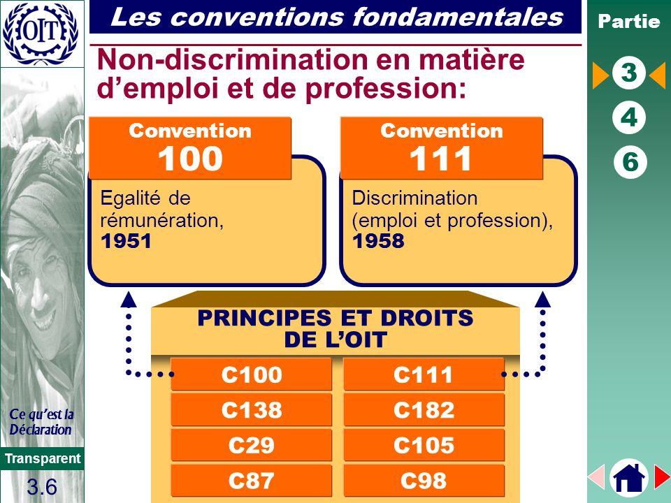 Partie 3 4 6 Transparent Ce quest la Déclaration PRINCIPES ET DROITS DE LOIT Egalité de rémunération, 1951 Les conventions fondamentales 3.6 Non-discr