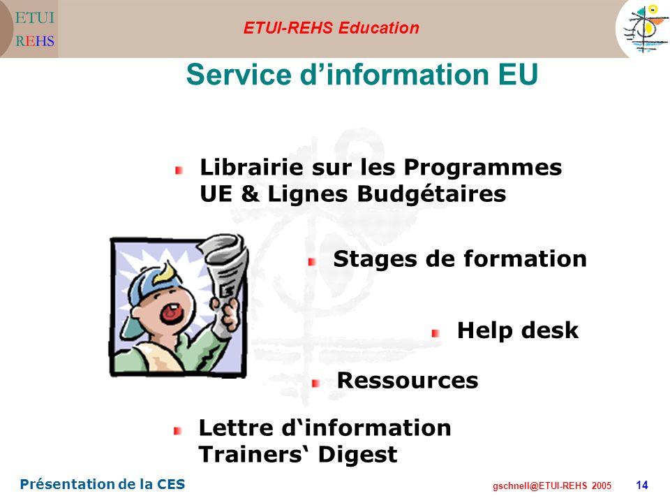 ETUI-REHS Education gschnell@ETUI-REHS 2005 Présentation de la CES 14 Service dinformation EU Help desk Librairie sur les Programmes UE & Lignes Budgé