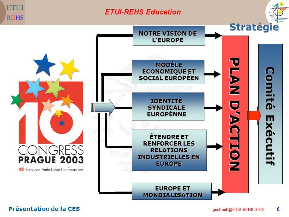 ETUI-REHS Education gschnell@ETUI-REHS 2005 Présentation de la CES 6 Comité Exécutif PLAN DACTION Stratégie NOTRE VISION DE LEUROPE EUROPE ET MONDIALISATION IDENTITÉ SYNDICALE EUROPÉNNE MODÈLE ÉCONOMIQUE ET SOCIAL EUROPÉEN ÉTENDRE ET RENFORCER LES RELATIONS INDUSTRIELLES EN EUROPE