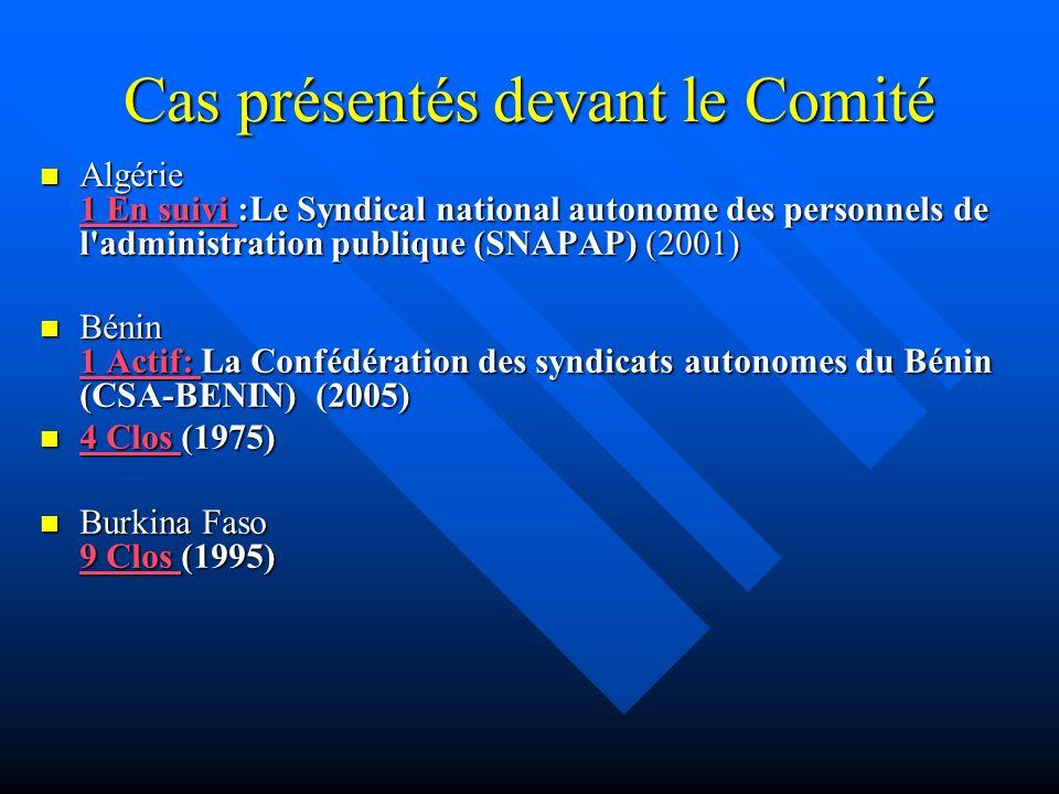 Cas présentés devant le Comité Algérie 1 En suivi :Le Syndical national autonome des personnels de l administration publique (SNAPAP) (2001) Algérie 1 En suivi :Le Syndical national autonome des personnels de l administration publique (SNAPAP) (2001) 1 En suivi 1 En suivi Bénin 1 Actif: La Confédération des syndicats autonomes du Bénin (CSA-BENIN) (2005) Bénin 1 Actif: La Confédération des syndicats autonomes du Bénin (CSA-BENIN) (2005) 1 Actif: 1 Actif: 4 Clos (1975) 4 Clos (1975) 4 Clos 4 Clos Burkina Faso 9 Clos (1995) Burkina Faso 9 Clos (1995) 9 Clos 9 Clos