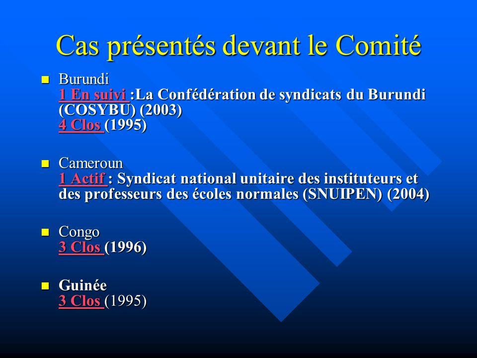 Cas présentés devant le Comité Burundi 1 En suivi :La Confédération de syndicats du Burundi (COSYBU) (2003) 4 Clos (1995) Burundi 1 En suivi :La Confédération de syndicats du Burundi (COSYBU) (2003) 4 Clos (1995) 1 En suivi 4 Clos 1 En suivi 4 Clos Cameroun 1 Actif : Syndicat national unitaire des instituteurs et des professeurs des écoles normales (SNUIPEN) (2004) Cameroun 1 Actif : Syndicat national unitaire des instituteurs et des professeurs des écoles normales (SNUIPEN) (2004) 1 Actif 1 Actif Congo 3 Clos (1996) Congo 3 Clos (1996) 3 Clos 3 Clos Guinée 3 Clos (1995) Guinée 3 Clos (1995) 3 Clos 3 Clos