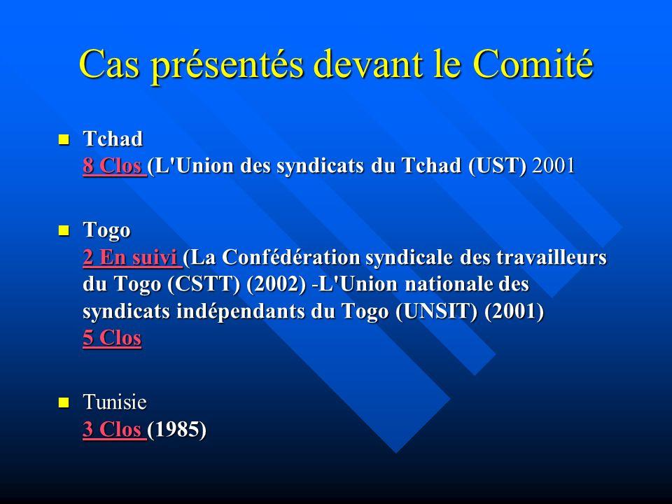 Cas présentés devant le Comité Tchad 8 Clos (L Union des syndicats du Tchad (UST) 2001 Tchad 8 Clos (L Union des syndicats du Tchad (UST) 2001 8 Clos 8 Clos Togo 2 En suivi (La Confédération syndicale des travailleurs du Togo (CSTT) (2002) -L Union nationale des syndicats indépendants du Togo (UNSIT) (2001) 5 Clos Togo 2 En suivi (La Confédération syndicale des travailleurs du Togo (CSTT) (2002) -L Union nationale des syndicats indépendants du Togo (UNSIT) (2001) 5 Clos 2 En suivi 5 Clos 2 En suivi 5 Clos Tunisie 3 Clos (1985) Tunisie 3 Clos (1985) 3 Clos 3 Clos