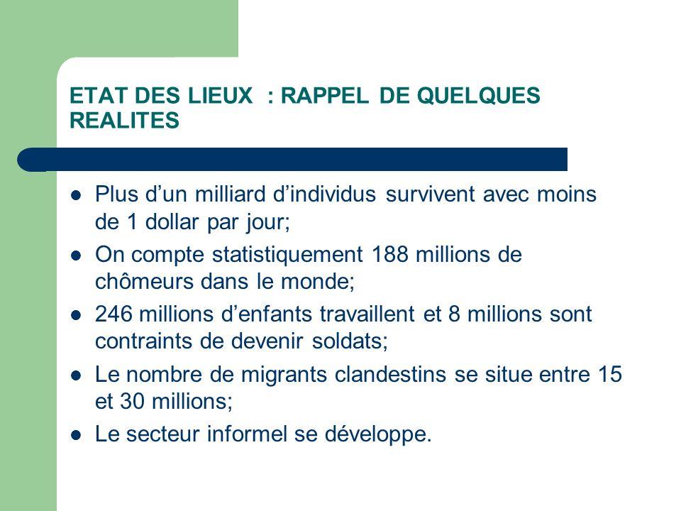 ETAT DES LIEUX : RAPPEL DE QUELQUES REALITES Plus dun milliard dindividus survivent avec moins de 1 dollar par jour; On compte statistiquement 188 mil