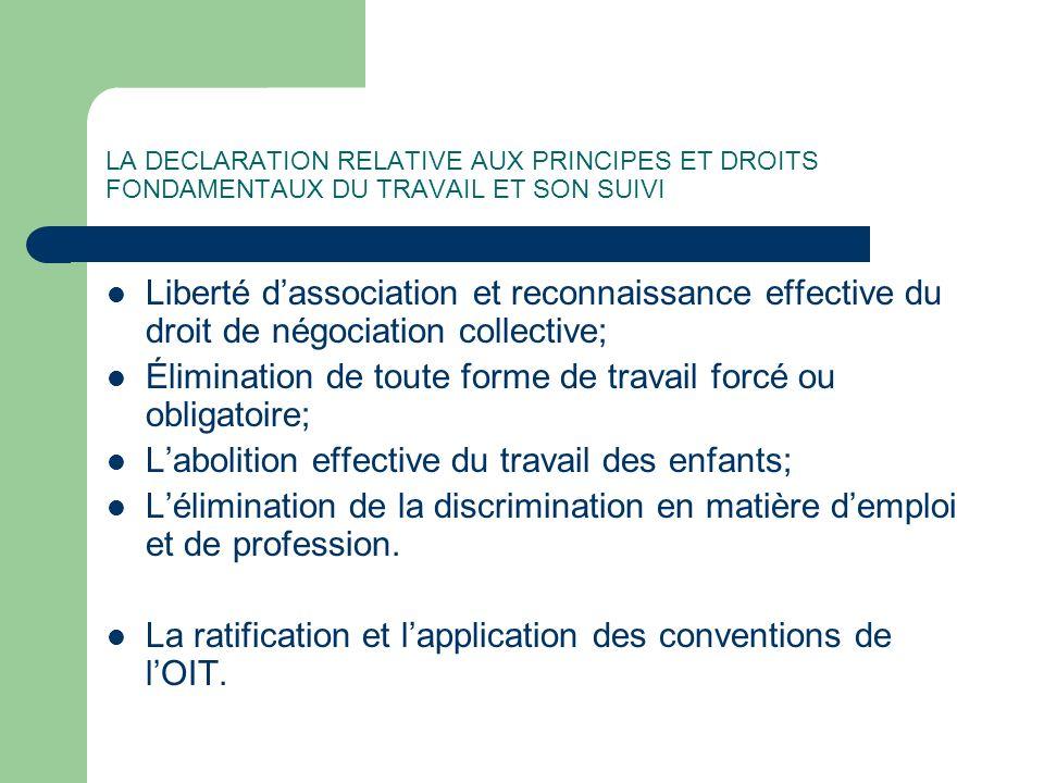 LA DECLARATION RELATIVE AUX PRINCIPES ET DROITS FONDAMENTAUX DU TRAVAIL ET SON SUIVI Liberté dassociation et reconnaissance effective du droit de négo