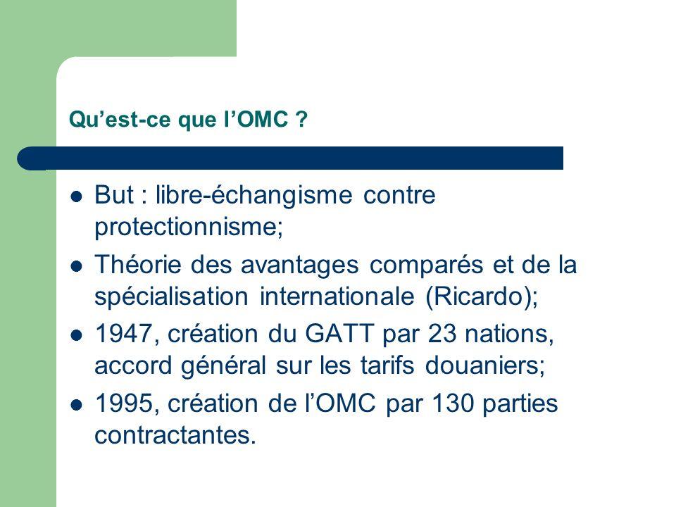Quest-ce que lOMC ? But : libre-échangisme contre protectionnisme; Théorie des avantages comparés et de la spécialisation internationale (Ricardo); 19