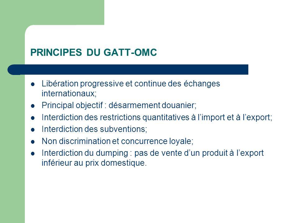 PRINCIPES DU GATT-OMC Libération progressive et continue des échanges internationaux; Principal objectif : désarmement douanier; Interdiction des rest