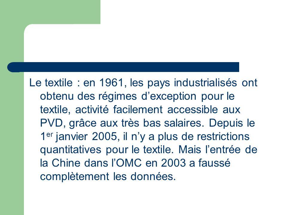 Le textile : en 1961, les pays industrialisés ont obtenu des régimes dexception pour le textile, activité facilement accessible aux PVD, grâce aux très bas salaires.