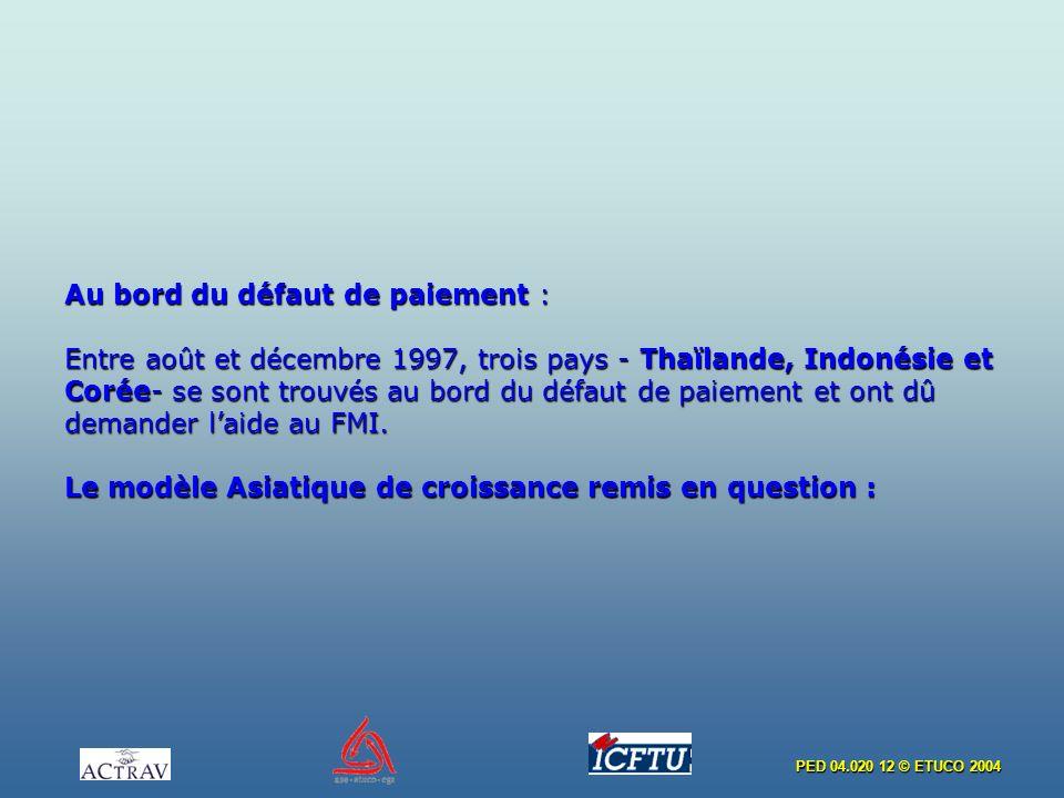 PED 04.020 12 © ETUCO 2004 Au bord du défaut de paiement : Entre août et décembre 1997, trois pays - Thaïlande, Indonésie et Corée- se sont trouvés au