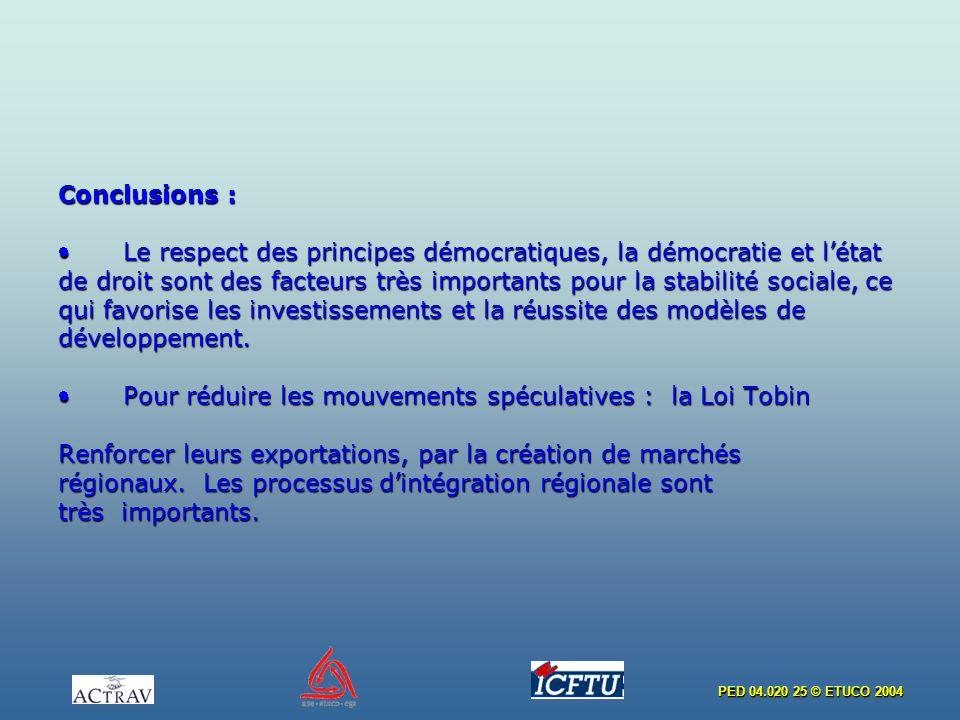 PED 04.020 25 © ETUCO 2004 Conclusions : Le respect des principes démocratiques, la démocratie et létat de droit sont des facteurs très importants pour la stabilité sociale, ce qui favorise les investissements et la réussite des modèles de développement.
