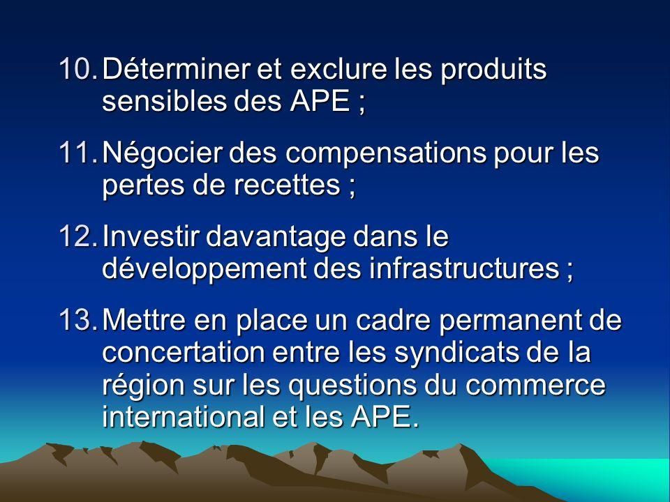 10.Déterminer et exclure les produits sensibles des APE ; 11.Négocier des compensations pour les pertes de recettes ; 12.Investir davantage dans le dé