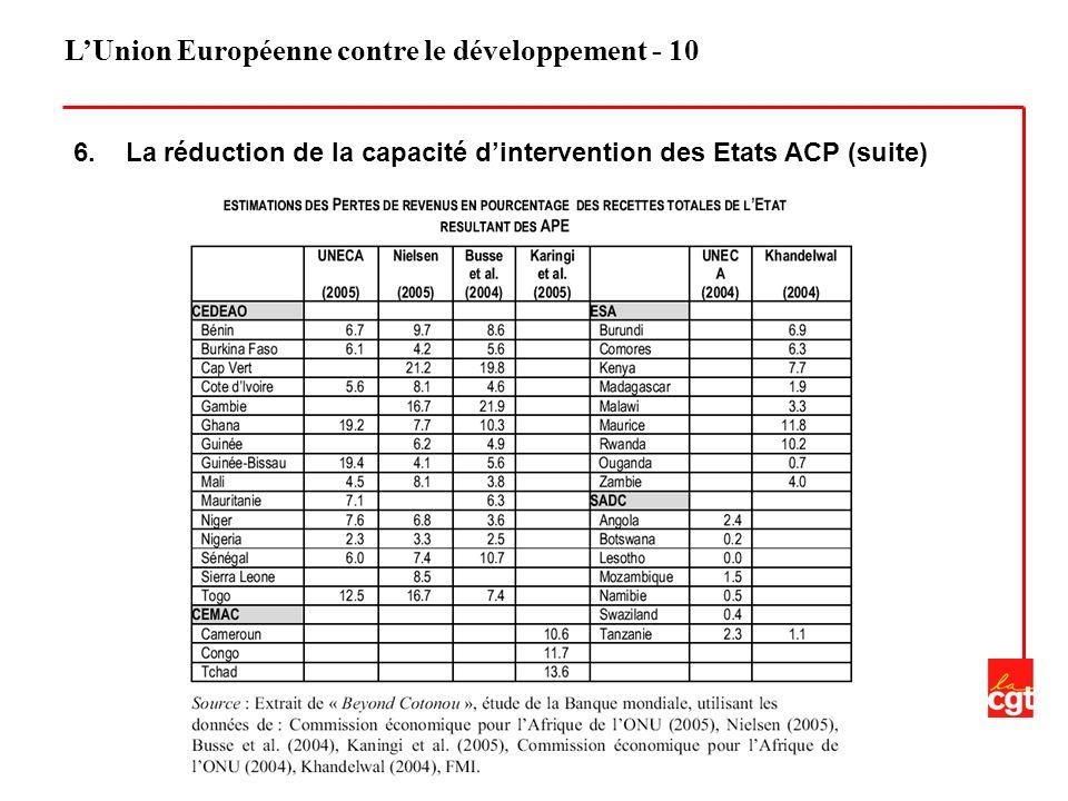 LUnion Européenne contre le développement - 10 6. La réduction de la capacité dintervention des Etats ACP (suite)
