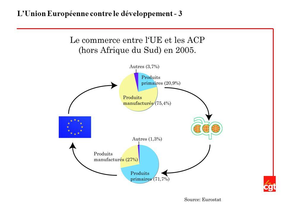 LUnion Européenne contre le développement - 3