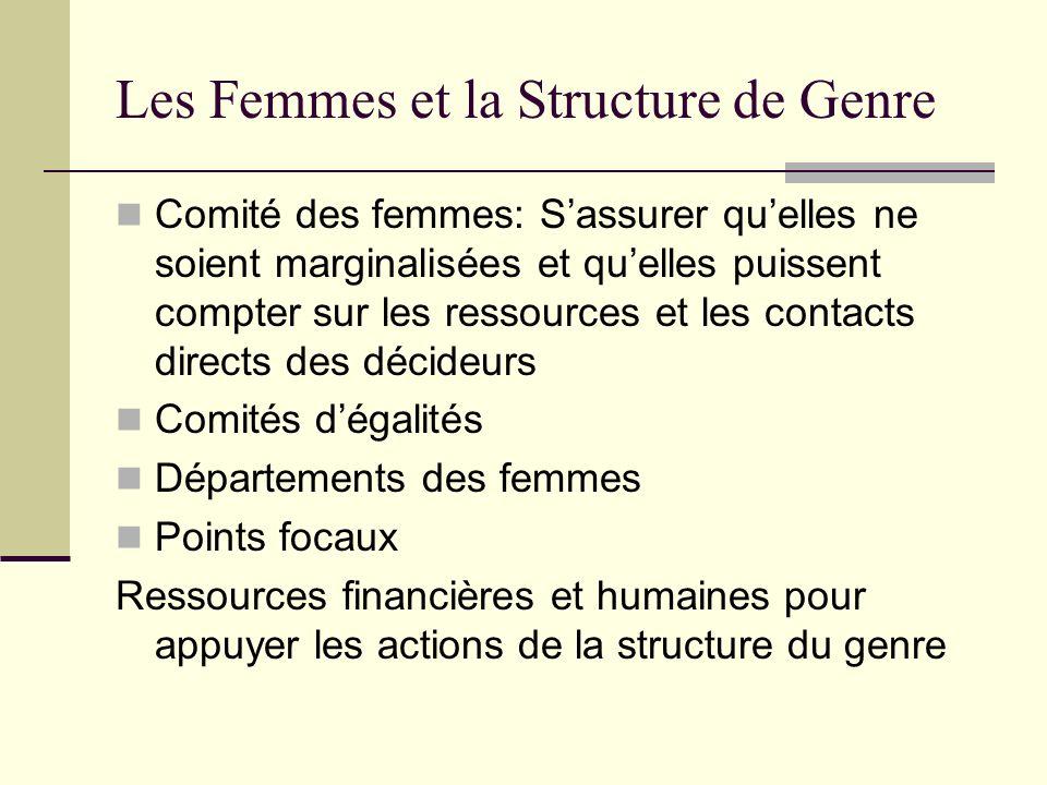 Les Femmes et la Structure de Genre Comité des femmes: Sassurer quelles ne soient marginalisées et quelles puissent compter sur les ressources et les