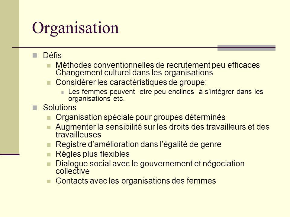 Organisation Défis Mèthodes conventionnelles de recrutement peu efficaces Changement culturel dans les organisations Considérer les caractéristiques d