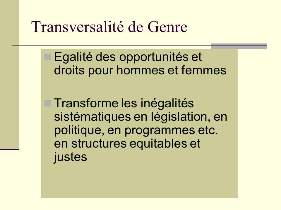 Transversalité de Genre Egalité des opportunités et droits pour hommes et femmes Transforme les inégalités sistématiques en législation, en politique,