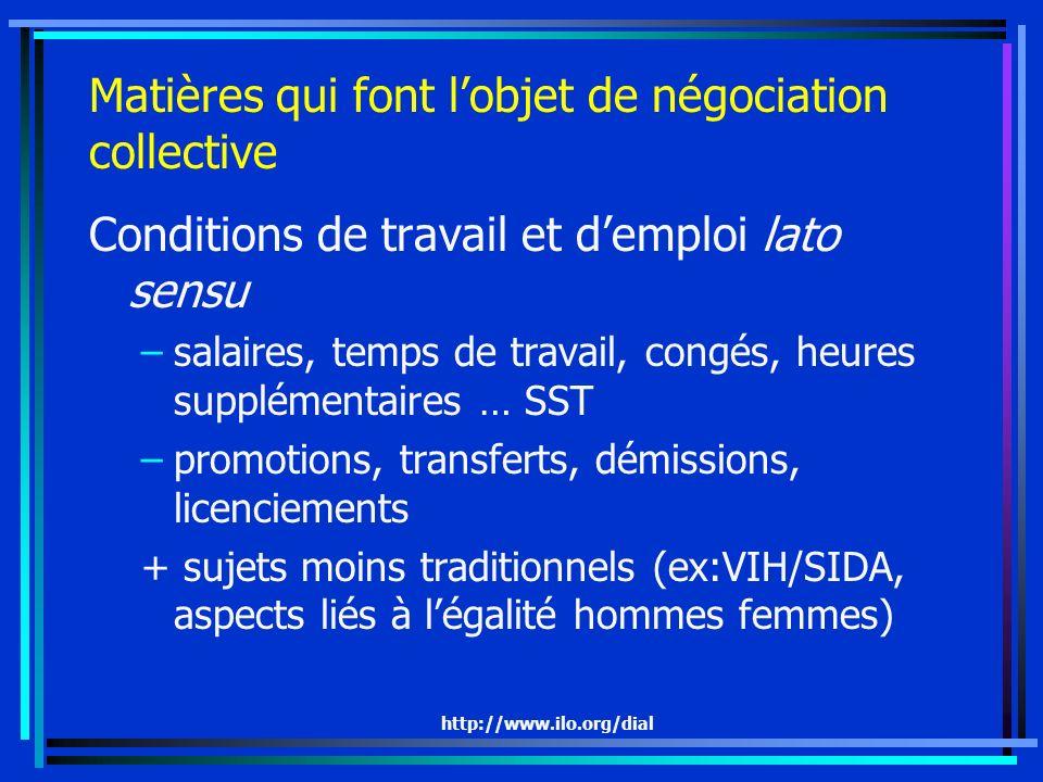http://www.ilo.org/dial Matières qui font lobjet de négociation collective Conditions de travail et demploi lato sensu –salaires, temps de travail, co