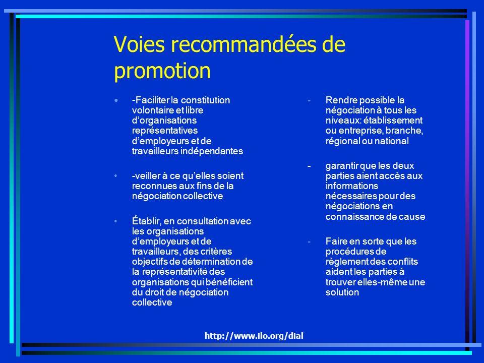 http://www.ilo.org/dial Voies recommandées de promotion - Faciliter la constitution volontaire et libre dorganisations représentatives demployeurs et