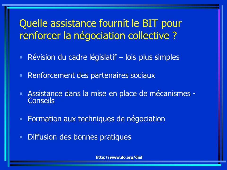 http://www.ilo.org/dial Quelle assistance fournit le BIT pour renforcer la négociation collective ? Révision du cadre législatif – lois plus simples R
