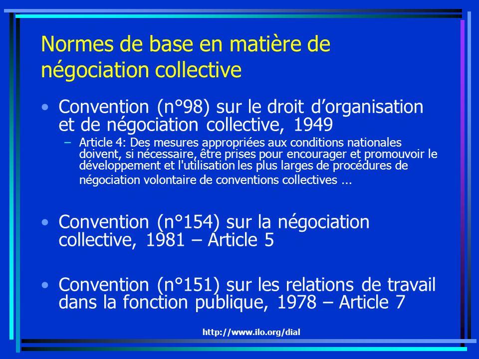 http://www.ilo.org/dial Normes de base en matière de négociation collective Convention (n°98) sur le droit dorganisation et de négociation collective,