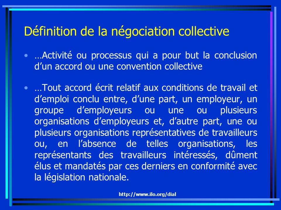 http://www.ilo.org/dial Conventions collectives… Sont le résultat dune démarche volontaire Doivent être respectées par les parties Fixent des conditions de travail ou demploi plus favorables à celles prévues dans la loi ou les contrats individuels de travail