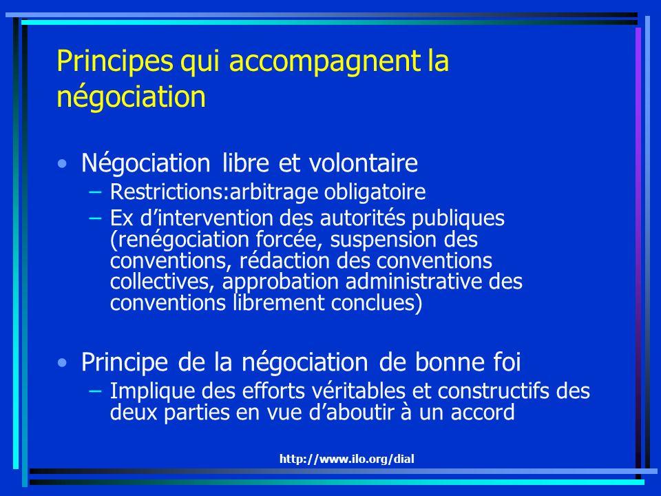 http://www.ilo.org/dial Principes qui accompagnent la négociation Négociation libre et volontaire –Restrictions:arbitrage obligatoire –Ex dinterventio