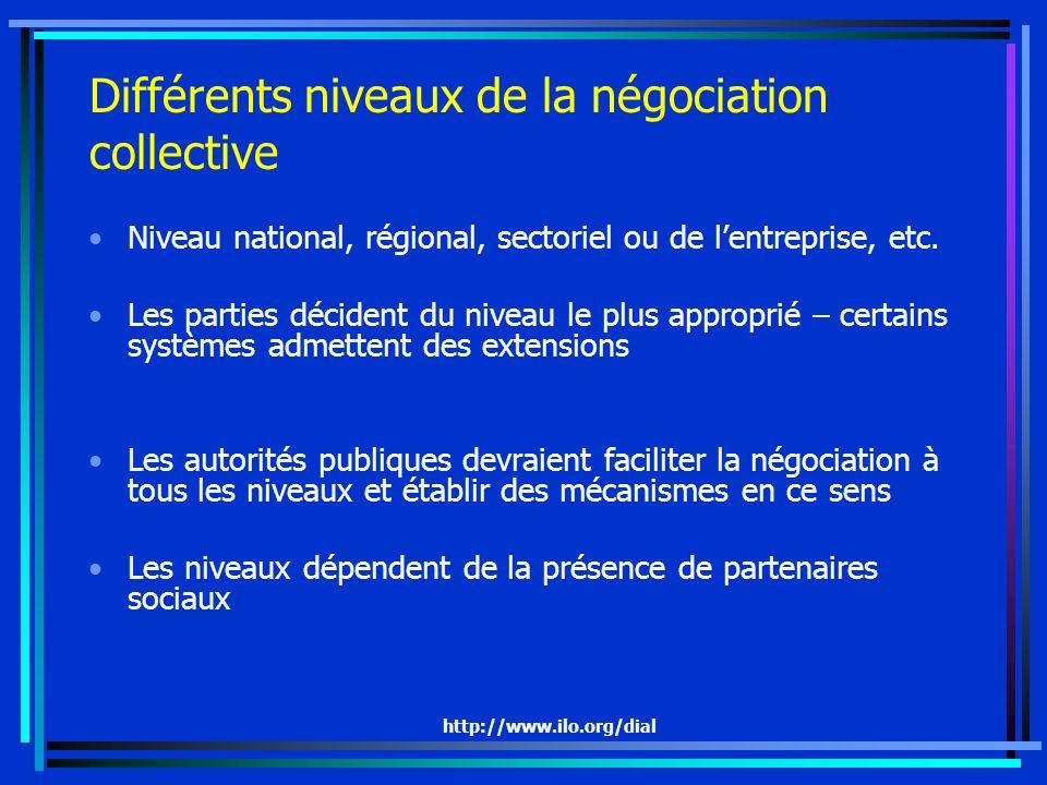 http://www.ilo.org/dial Différents niveaux de la négociation collective Niveau national, régional, sectoriel ou de lentreprise, etc. Les parties décid