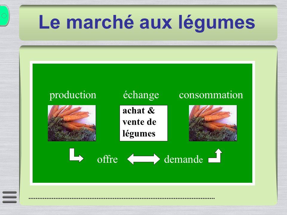 Le marché aux légumes production échange consommation achat & vente de légumes offre demand e
