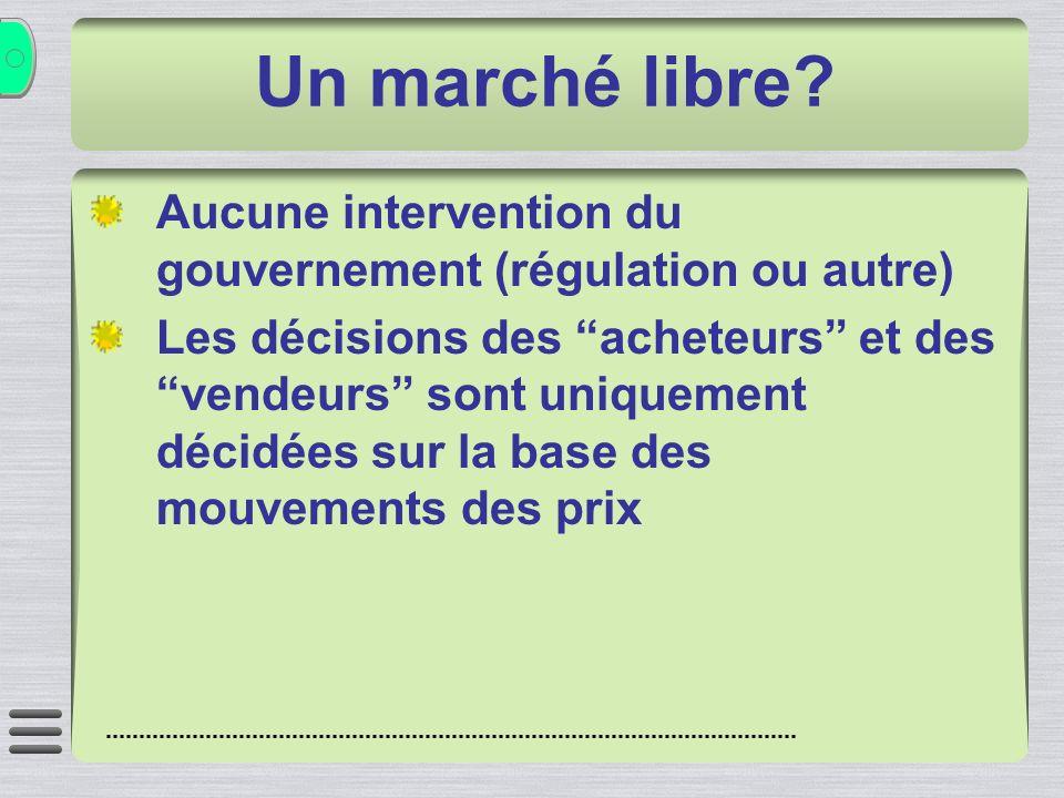 Un marché libre? Aucune intervention du gouvernement (régulation ou autre) Les décisions des acheteurs et des vendeurs sont uniquement décidées sur la