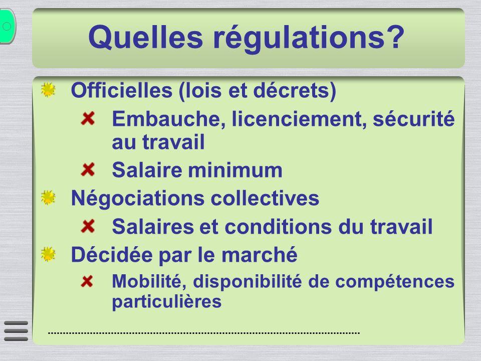 Quelles régulations? Officielles (lois et décrets) Embauche, licenciement, sécurité au travail Salaire minimum Négociations collectives Salaires et co