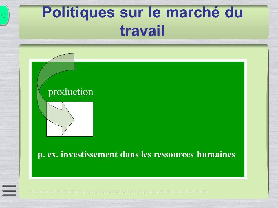 production p. ex. investissement dans les ressources humaines Politiques sur le marché du travail