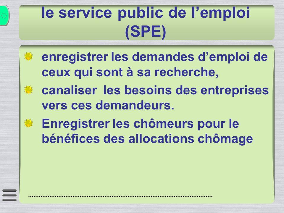 le service public de lemploi (SPE) enregistrer les demandes demploi de ceux qui sont à sa recherche, canaliser les besoins des entreprises vers ces demandeurs.