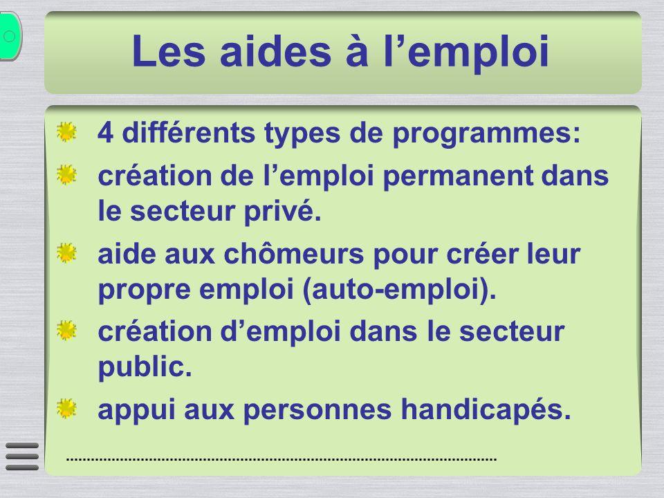 Les aides à lemploi 4 différents types de programmes: création de lemploi permanent dans le secteur privé. aide aux chômeurs pour créer leur propre em