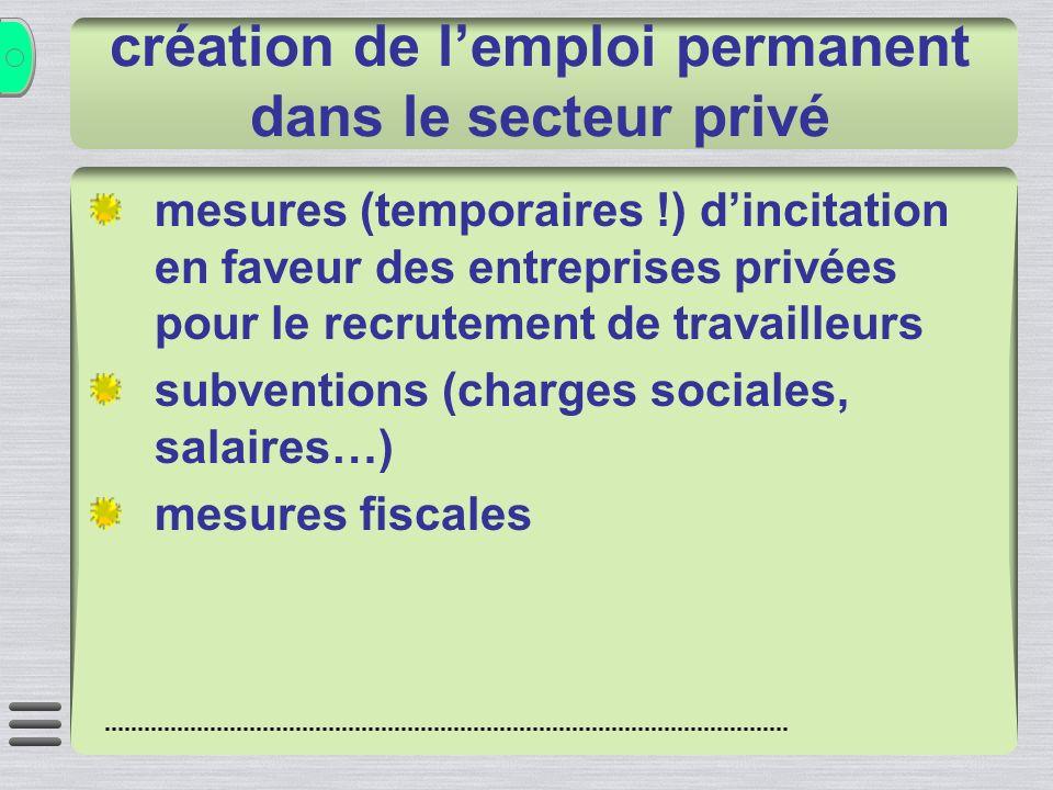 création de lemploi permanent dans le secteur privé mesures (temporaires !) dincitation en faveur des entreprises privées pour le recrutement de travailleurs subventions (charges sociales, salaires…) mesures fiscales
