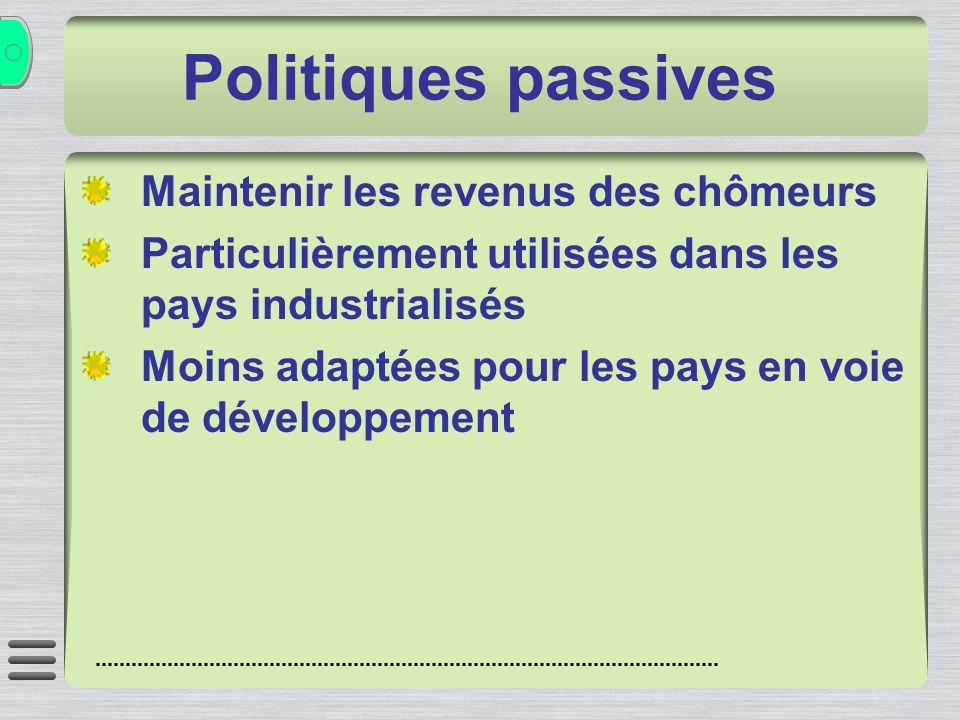 Politiques passives Maintenir les revenus des chômeurs Particulièrement utilisées dans les pays industrialisés Moins adaptées pour les pays en voie de développement