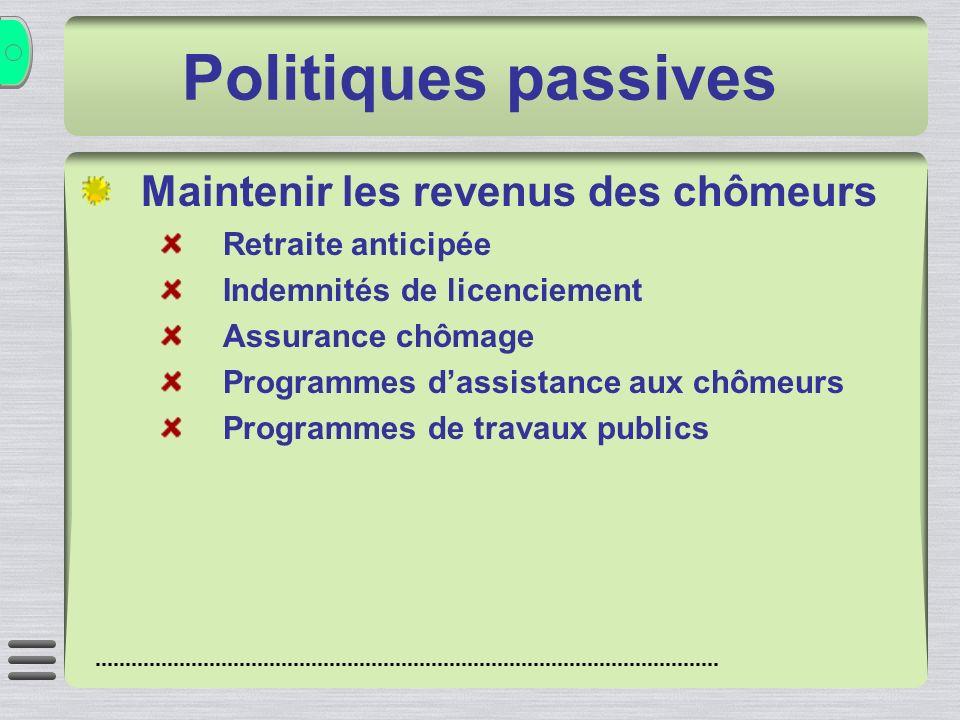 Politiques passives Maintenir les revenus des chômeurs Retraite anticipée Indemnités de licenciement Assurance chômage Programmes dassistance aux chômeurs Programmes de travaux publics